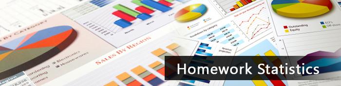 order statistics homework